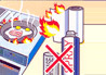 Do not place inflammable items near gas appliances